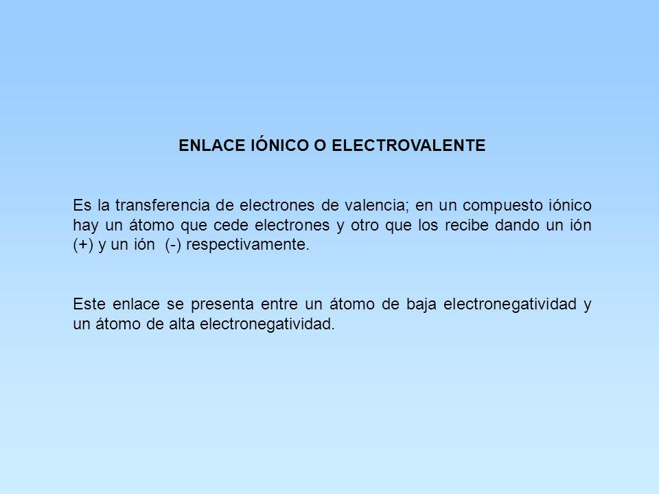 ENLACE IÓNICO O ELECTROVALENTE