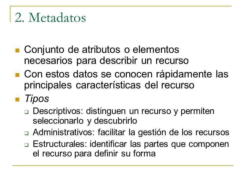 2. Metadatos Conjunto de atributos o elementos necesarios para describir un recurso.