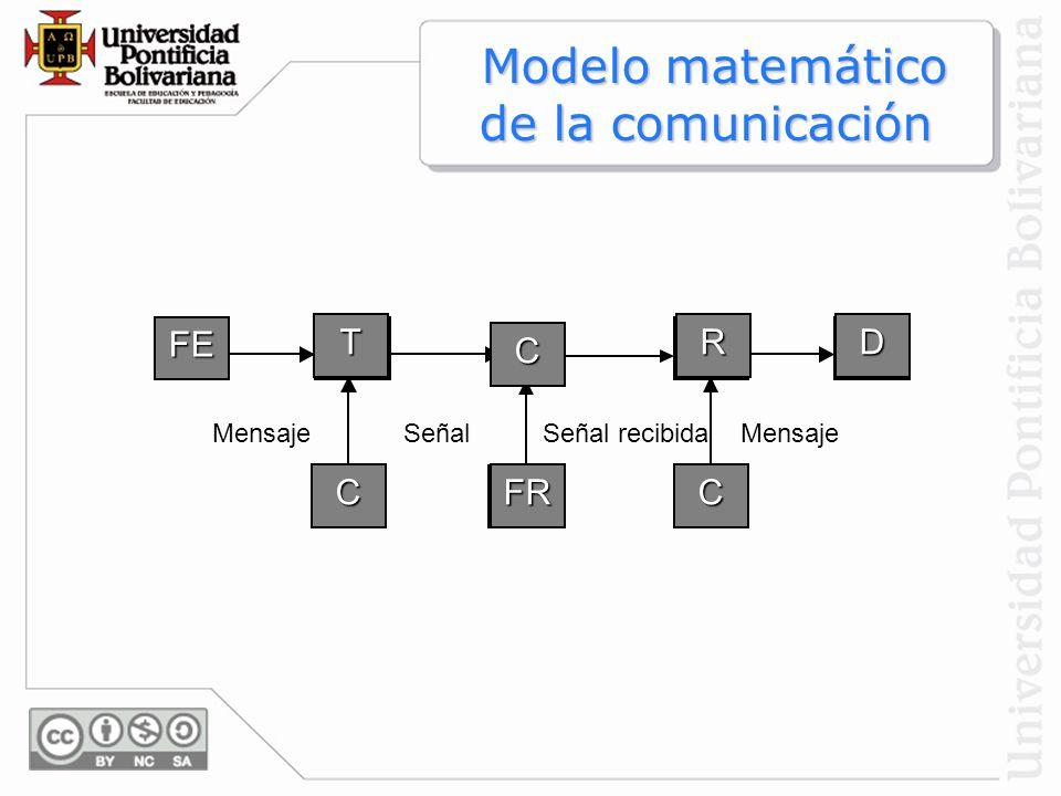 Modelo matemático de la comunicación