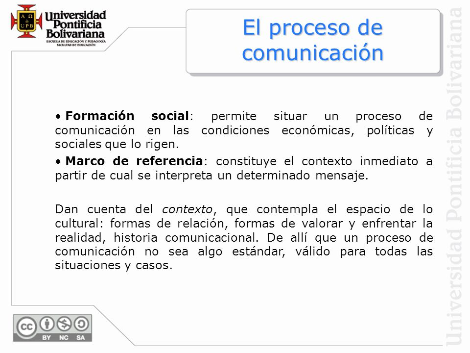 El proceso de comunicación