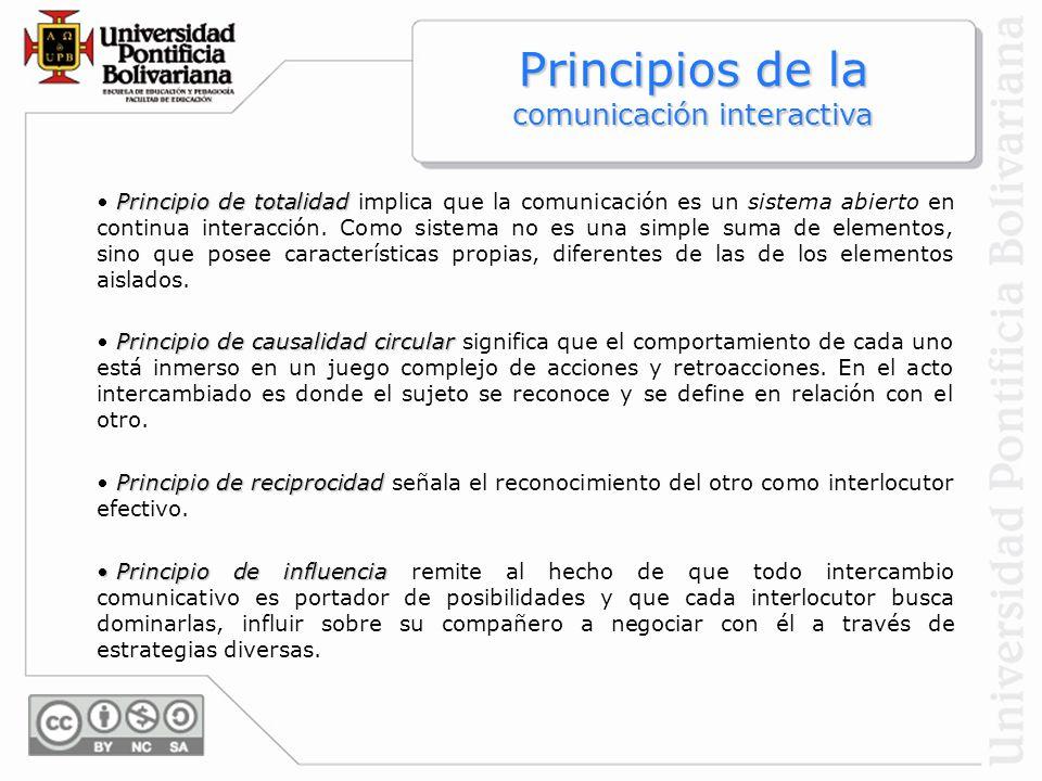 Principios de la comunicación interactiva