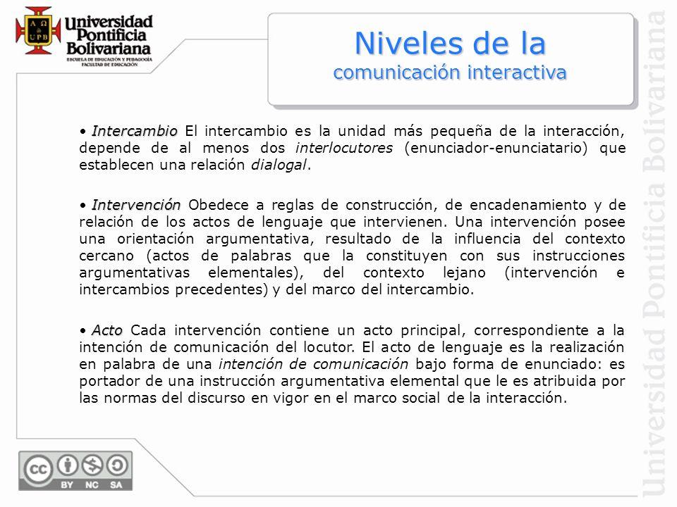 Niveles de la comunicación interactiva