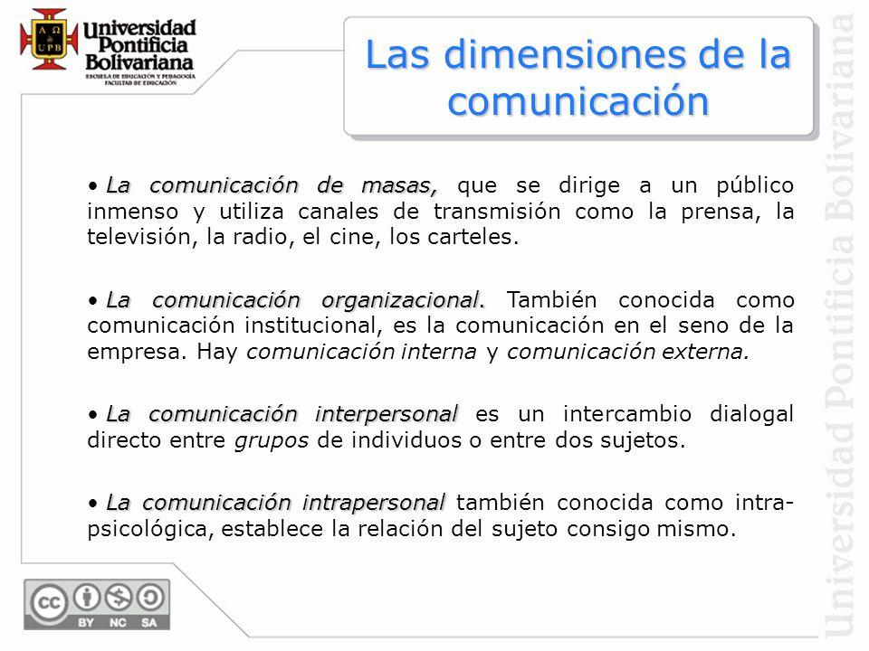 Las dimensiones de la comunicación