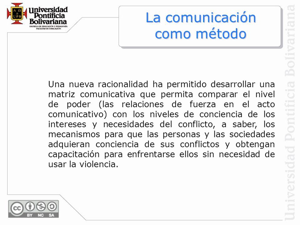 La comunicación como método
