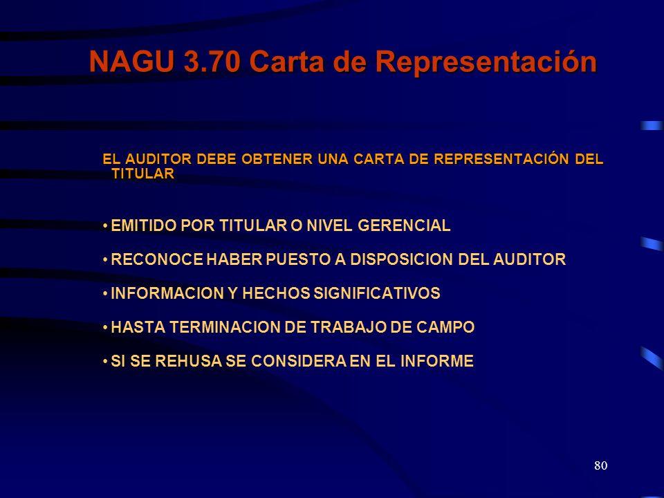 NAGU 3.70 Carta de Representación