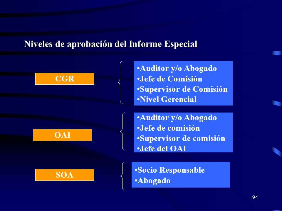 Niveles de aprobación del Informe Especial