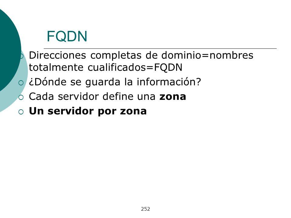 FQDN Direcciones completas de dominio=nombres totalmente cualificados=FQDN. ¿Dónde se guarda la información