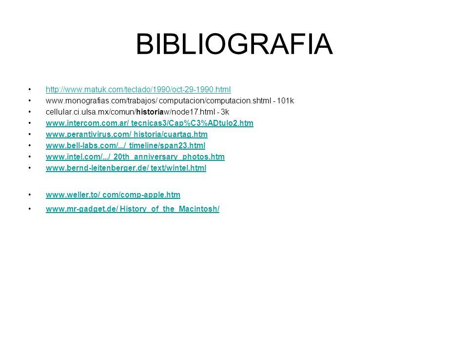 BIBLIOGRAFIA http://www.matuk.com/teclado/1990/oct-29-1990.html