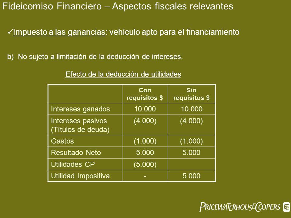 Impuesto a las ganancias: vehículo apto para el financiamiento