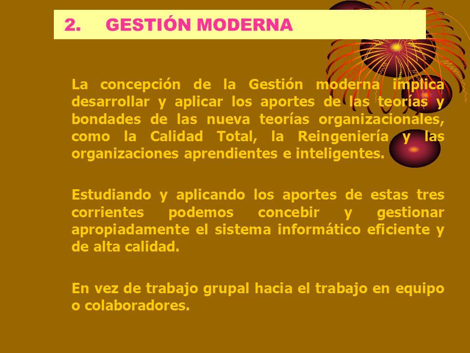 2. GESTIÓN MODERNA
