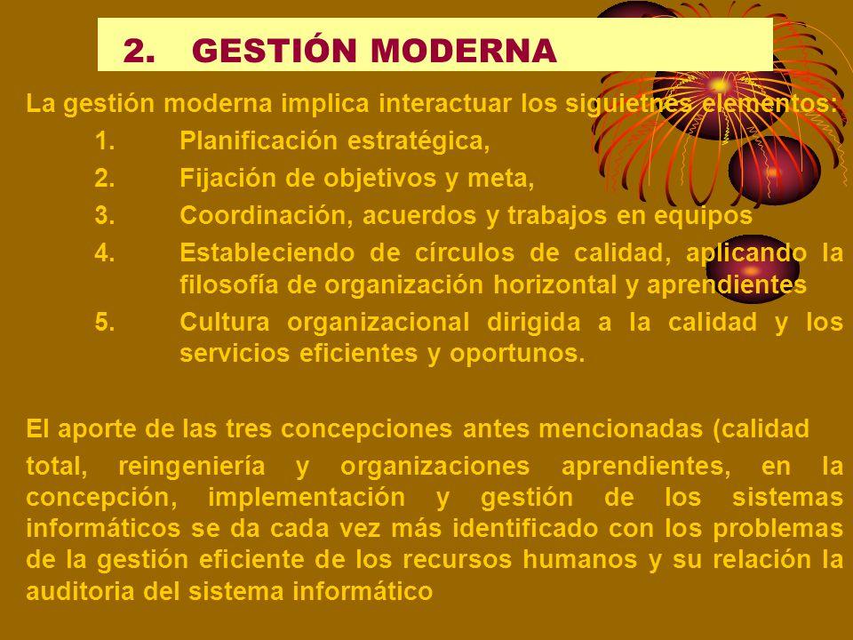 2. GESTIÓN MODERNA La gestión moderna implica interactuar los siguietnes elementos: 1. Planificación estratégica,