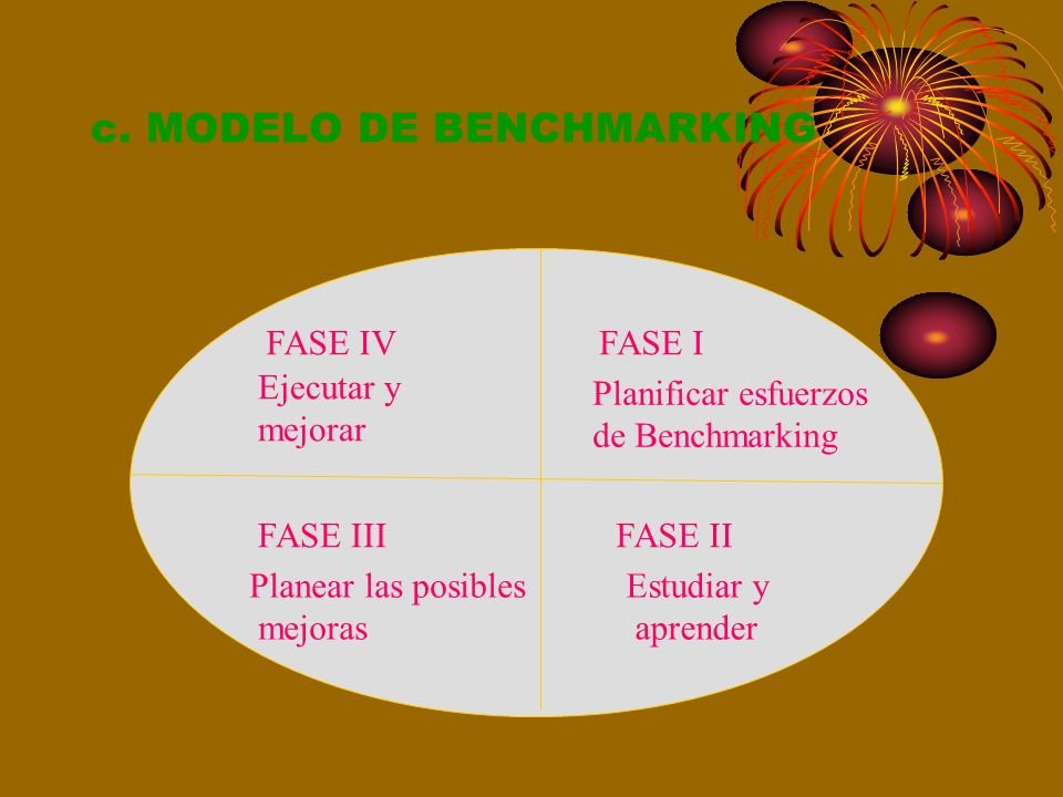 c. MODELO DE BENCHMARKING