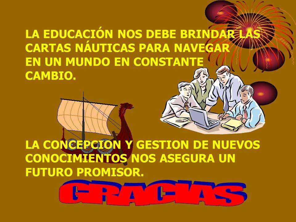 GRACIAS LA EDUCACIÓN NOS DEBE BRINDAR LAS CARTAS NÁUTICAS PARA NAVEGAR