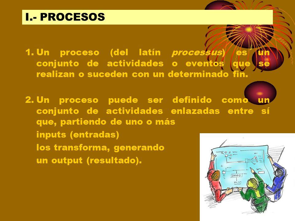 I.- PROCESOS 1. Un proceso (del latín processus) es un conjunto de actividades o eventos que se realizan o suceden con un determinado fin.