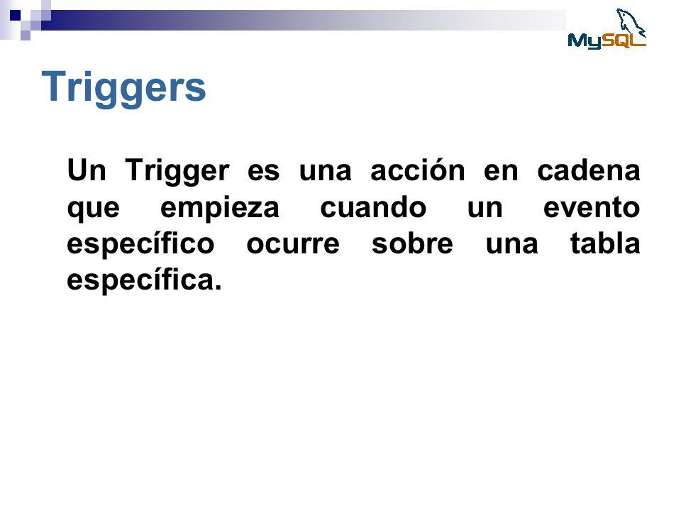 Triggers Un Trigger es una acción en cadena que empieza cuando un evento específico ocurre sobre una tabla específica.