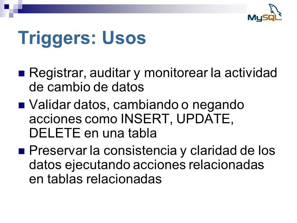 Triggers: Usos Registrar, auditar y monitorear la actividad de cambio de datos.