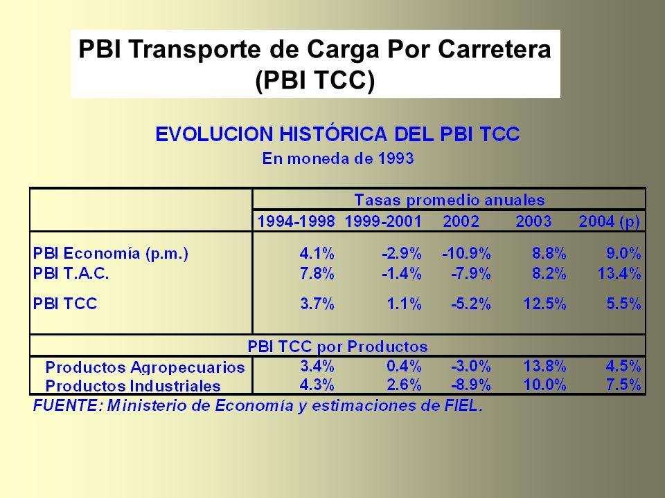 PBI Transporte de Carga Por Carretera