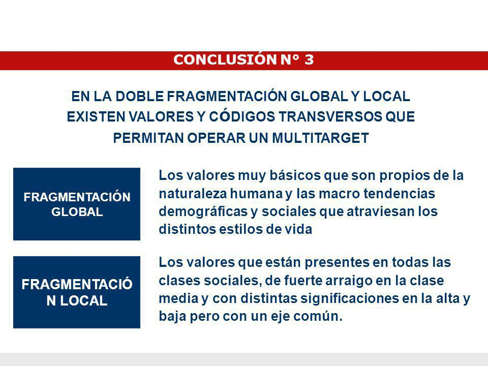 EN LA DOBLE FRAGMENTACIÓN GLOBAL Y LOCAL