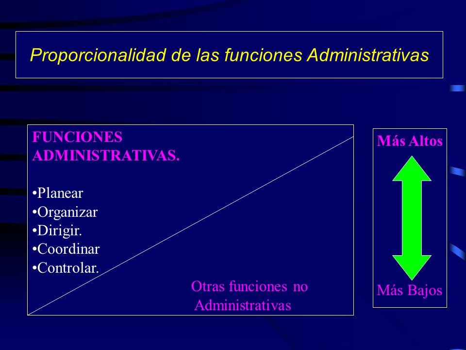 Proporcionalidad de las funciones Administrativas