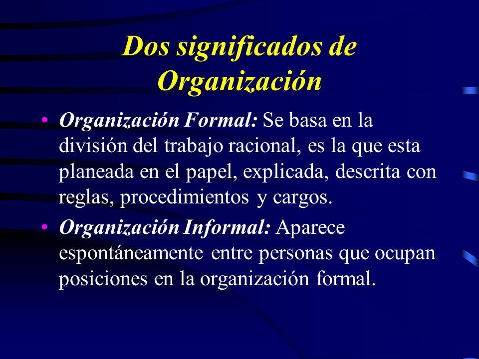 Dos significados de Organización