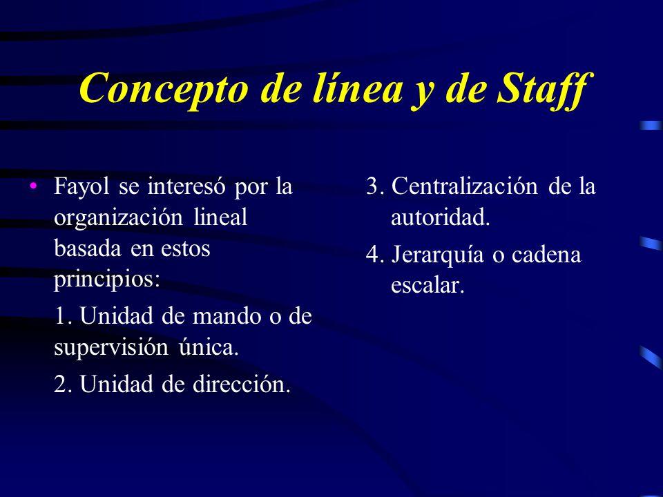 Concepto de línea y de Staff