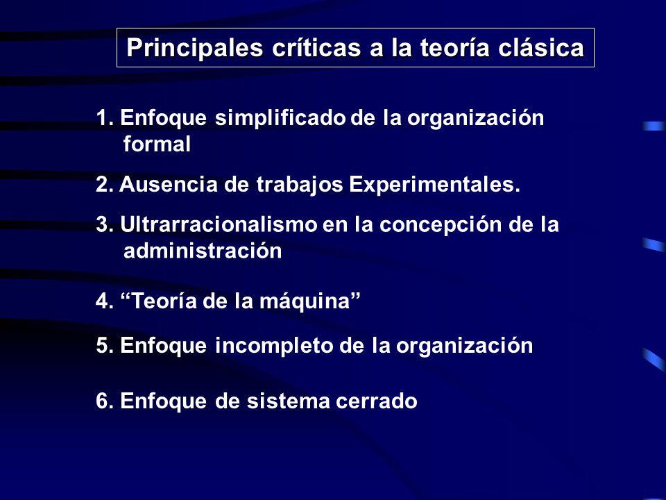 Principales críticas a la teoría clásica