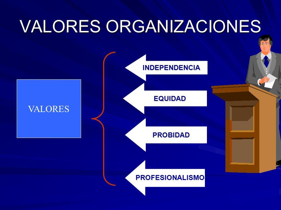 VALORES ORGANIZACIONES