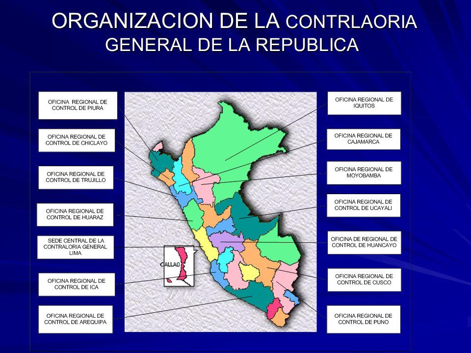 ORGANIZACION DE LA CONTRLAORIA GENERAL DE LA REPUBLICA