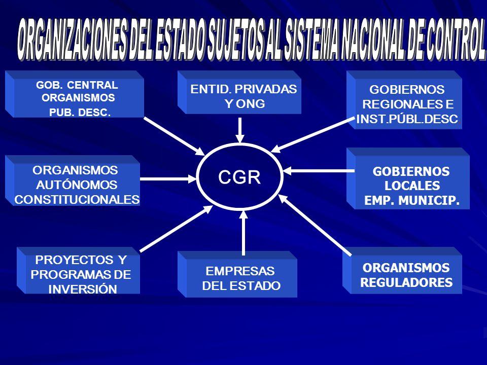 ORGANIZACIONES DEL ESTADO SUJETOS AL SISTEMA NACIONAL DE CONTROL