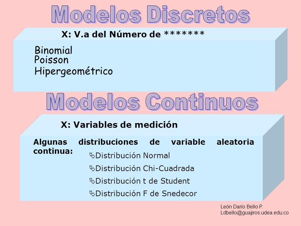 Binomial Poisson Hipergeométrico Modelos Discretos