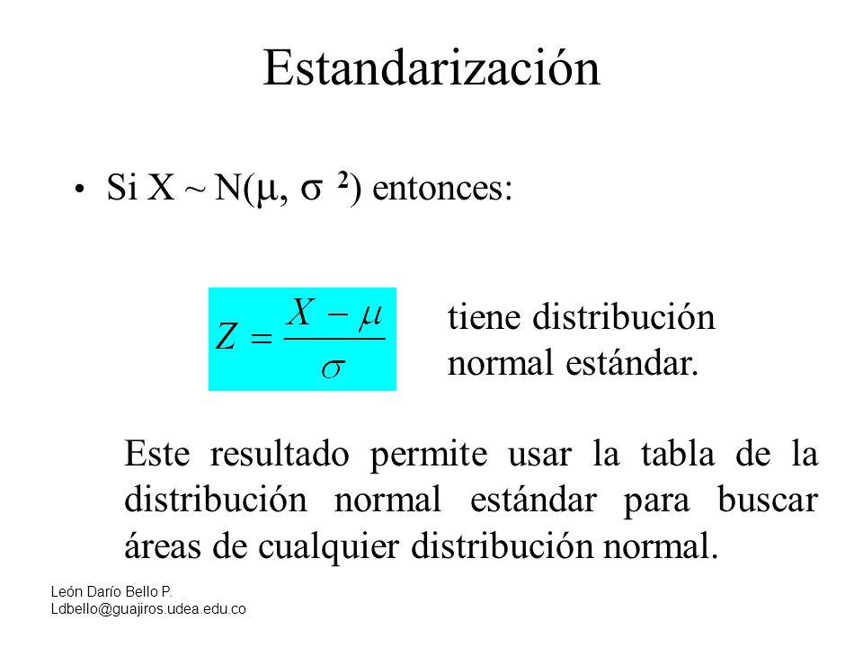Estandarización Si X ~ N(μ, σ 2) entonces:
