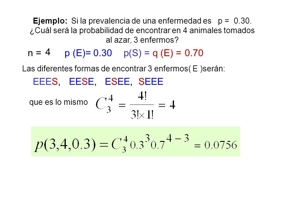 n = 4 p (E)= 0.30 p(S) = q (E) = 0.70 EEES, EESE, ESEE, SEEE