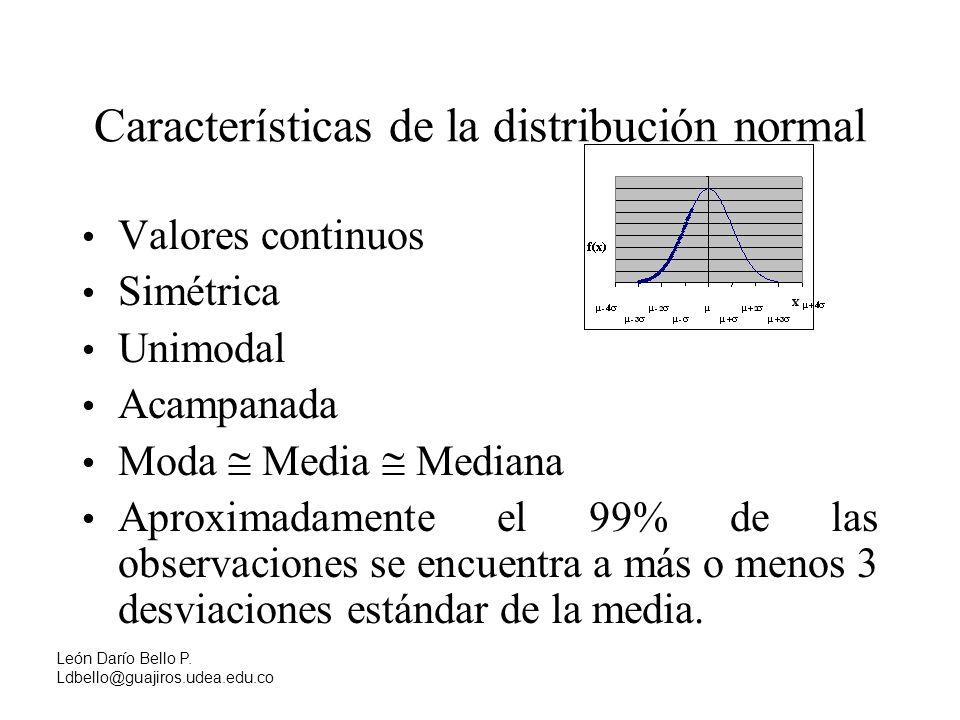 Características de la distribución normal