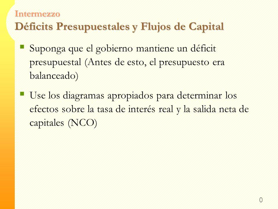 Intermezzo Déficits Presupuestales y Flujos de Capital