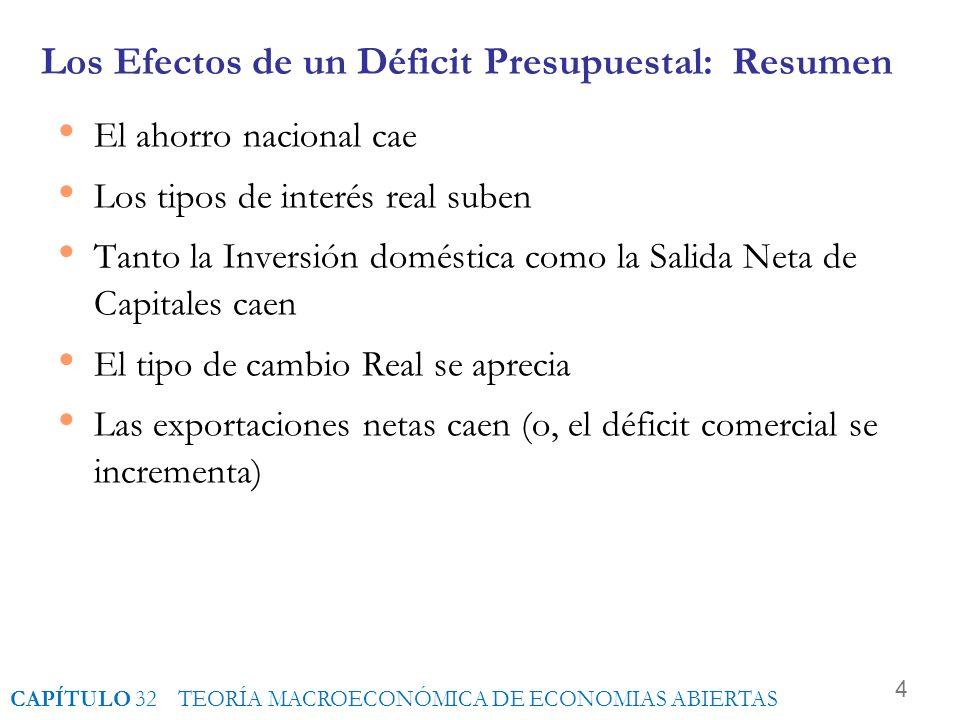 Los Efectos de un Déficit Presupuestal: Resumen