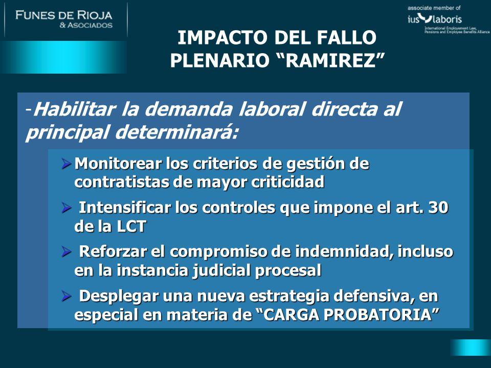 IMPACTO DEL FALLO PLENARIO RAMIREZ