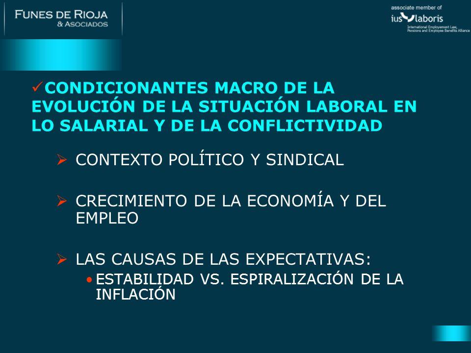 CONTEXTO POLÍTICO Y SINDICAL CRECIMIENTO DE LA ECONOMÍA Y DEL EMPLEO
