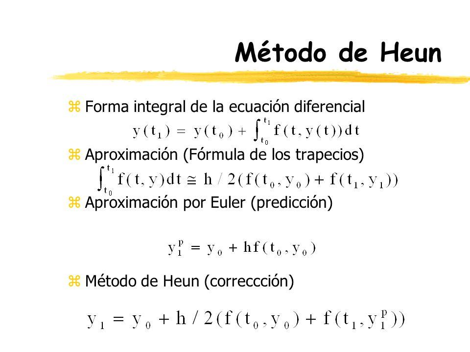 Método de Heun Forma integral de la ecuación diferencial