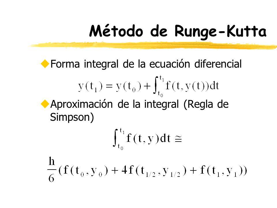 Método de Runge-Kutta Forma integral de la ecuación diferencial