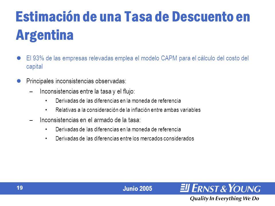 Estimación de una Tasa de Descuento en Argentina