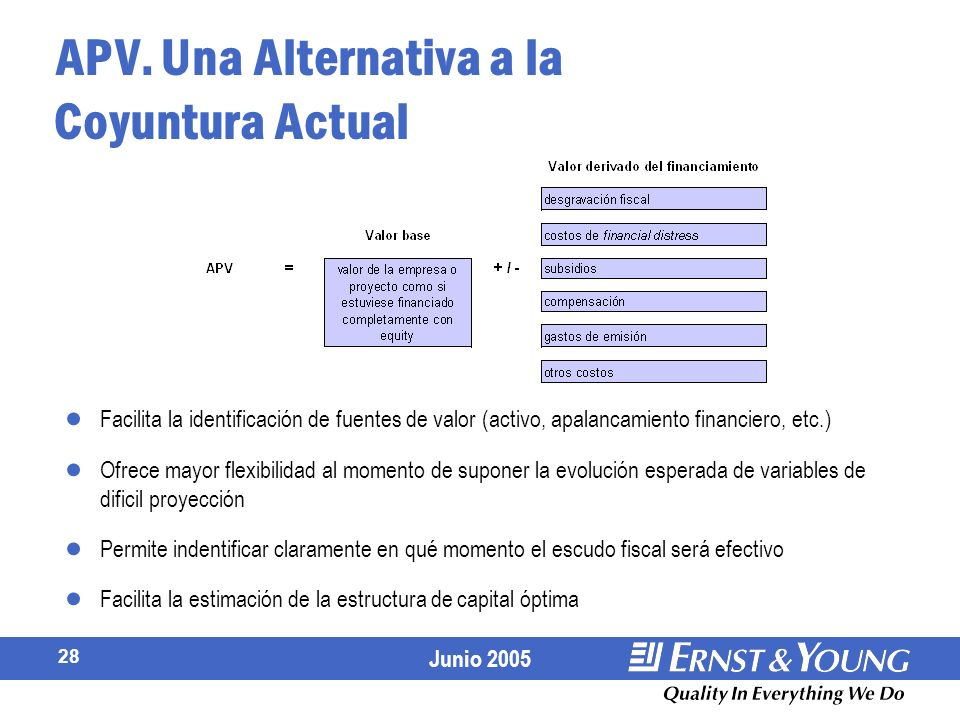 APV. Una Alternativa a la Coyuntura Actual