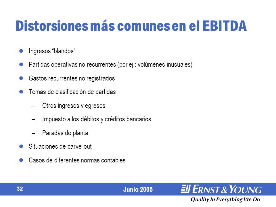 Distorsiones más comunes en el EBITDA