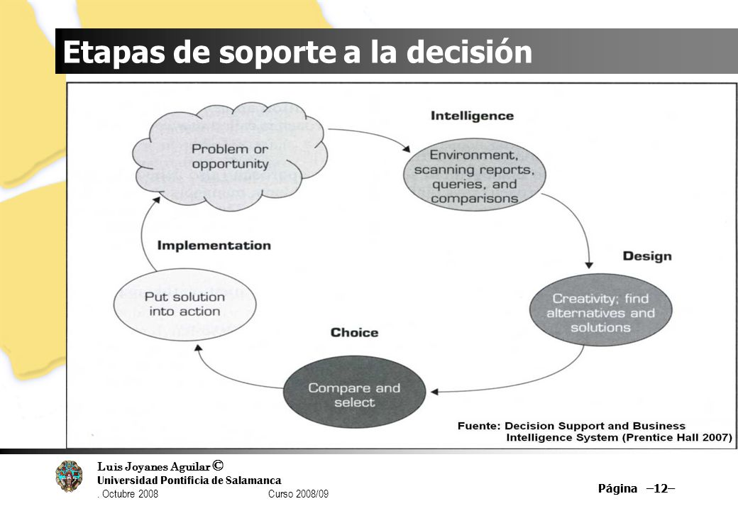 Etapas de soporte a la decisión