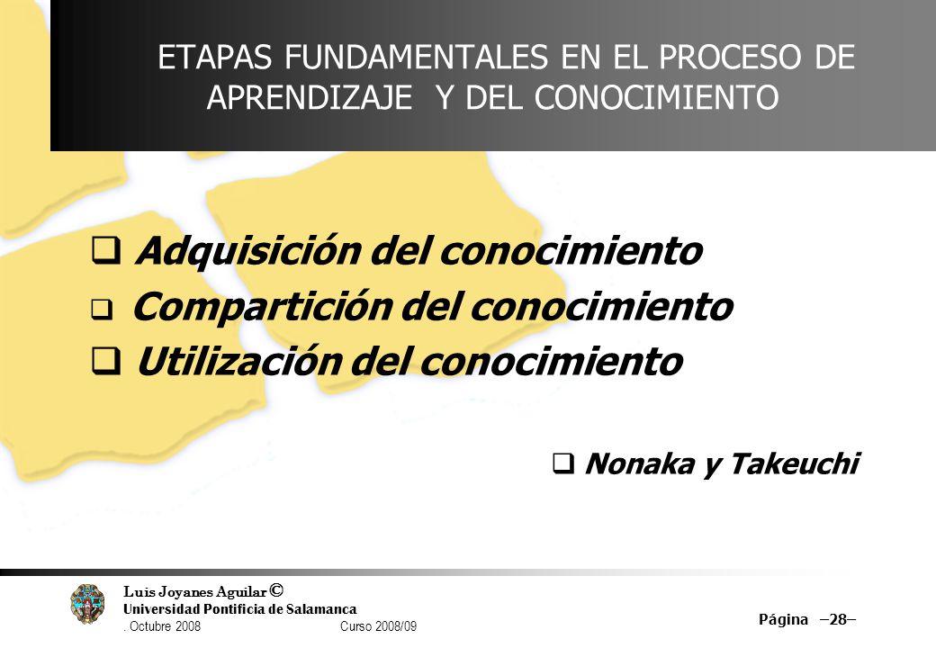 ETAPAS FUNDAMENTALES EN EL PROCESO DE APRENDIZAJE Y DEL CONOCIMIENTO