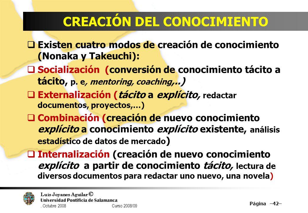 CREACIÓN DEL CONOCIMIENTO