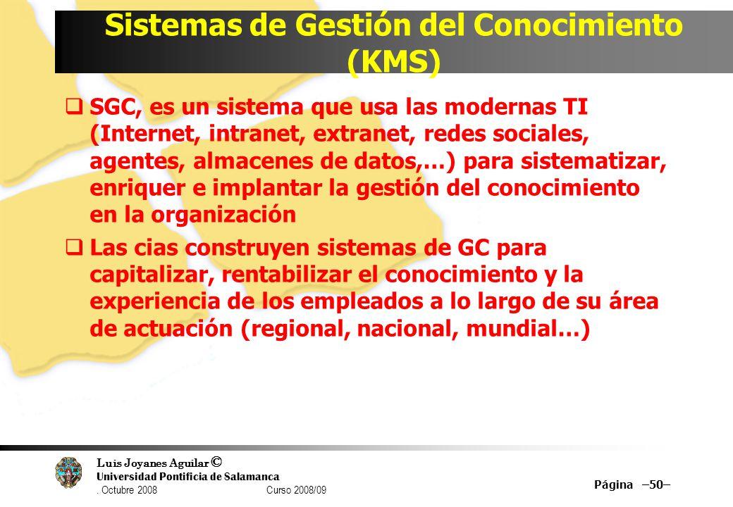 Sistemas de Gestión del Conocimiento (KMS)