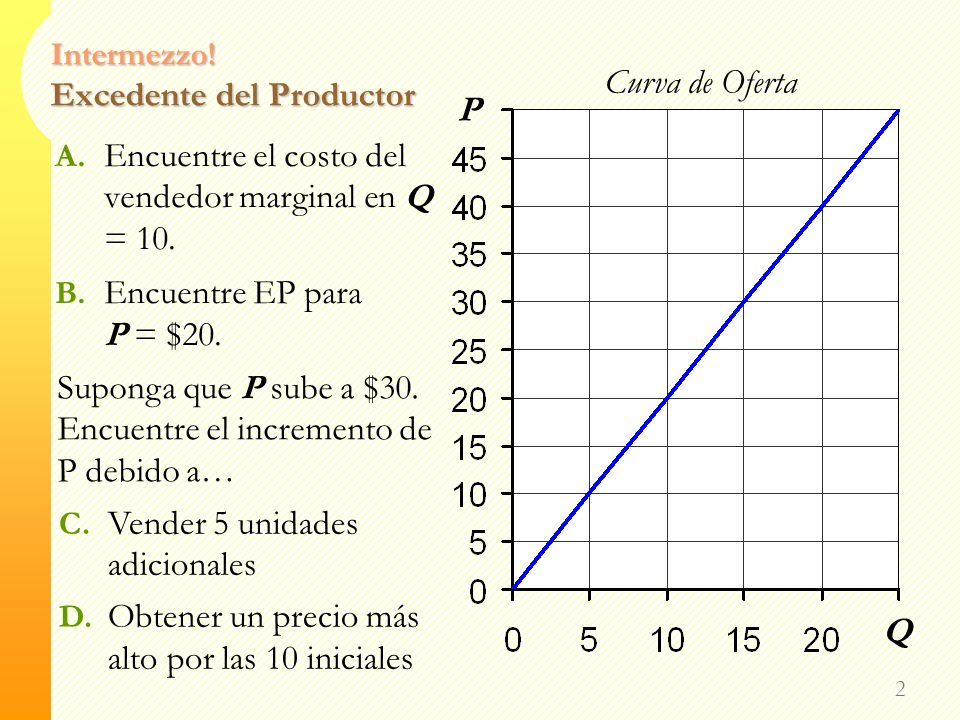 Intermezzo! Excedente del Productor