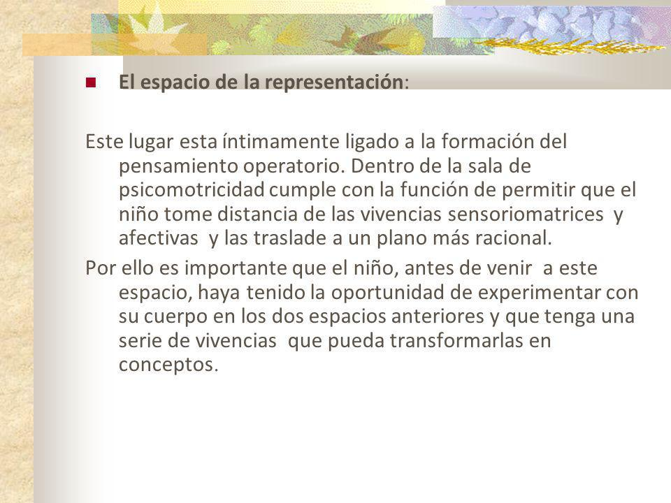 El espacio de la representación: