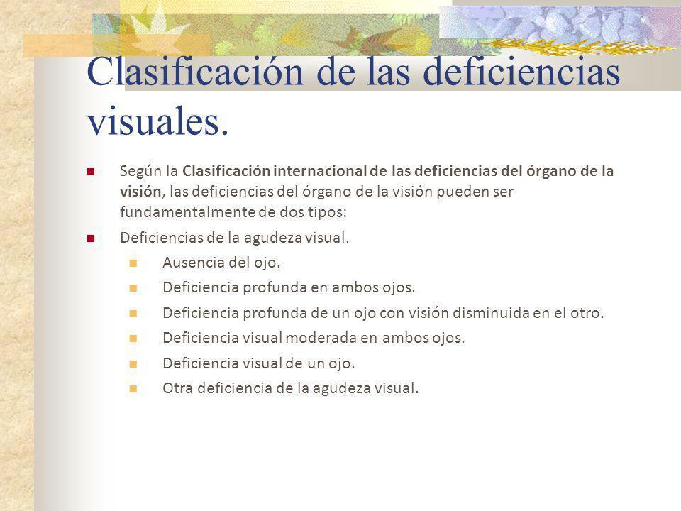 Clasificación de las deficiencias visuales.