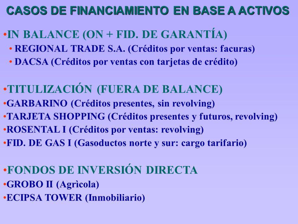 CASOS DE FINANCIAMIENTO EN BASE A ACTIVOS